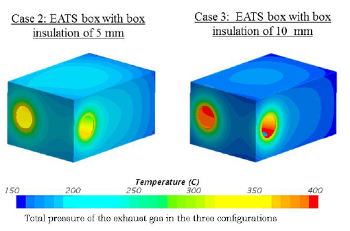 CONJUGATE HEAT TRANSFER ANALYSIS OF EXHAUST<br> AFTER-TREATMENT SYSTEMS